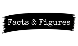 DCU Facts & Figures