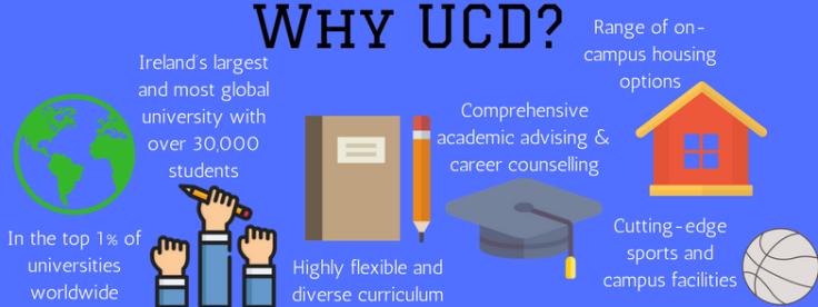 Why UCD